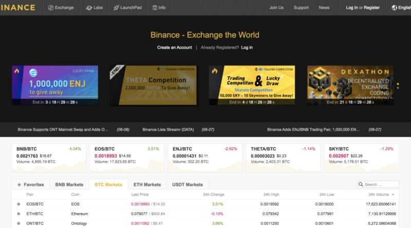 Binance: Οδηγός αγοράς