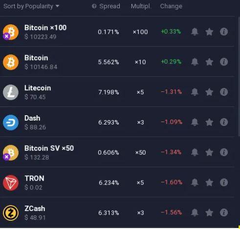 IQ Option cryptocurrencies