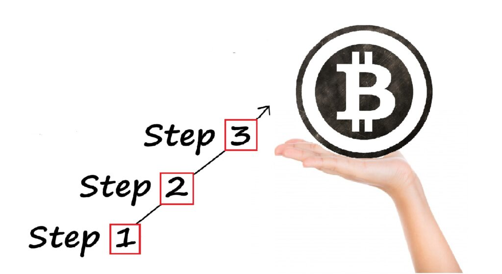 Crypto Guide | 3 απλά βήματα για αγορά κρύπτονομισμάτων: